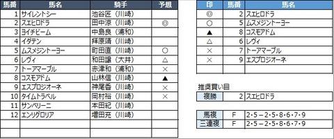 20210914川崎4R