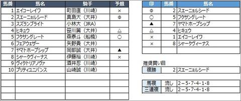 20200715川崎8R