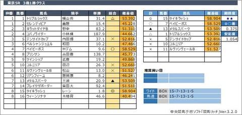 20200524東京5R
