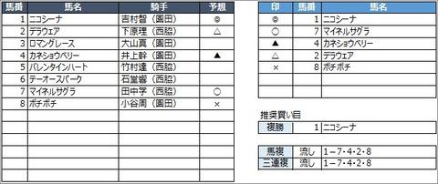 20200529園田10R