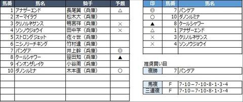 20210924園田12R