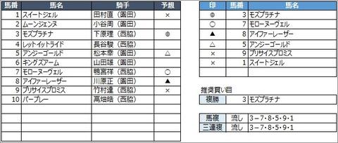 20200729園田1R