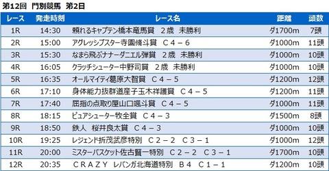 20210915門別競馬レース一覧