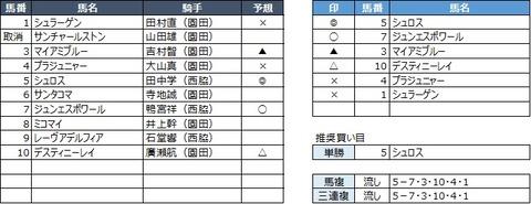 20200429園田7R