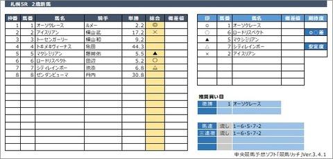 20200809札幌5R