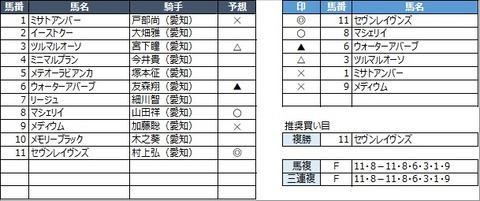 20210421名古屋2R
