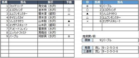 20200629水沢7R