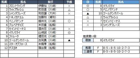 20210421川崎9R