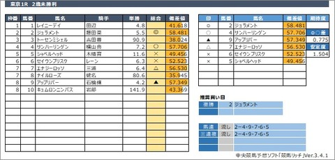 20200627東京1R