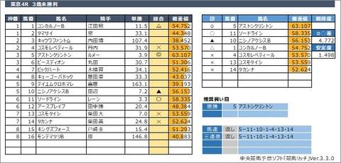 20200531東京4R