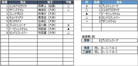 20200801大井4R
