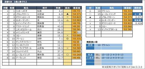 20200530京都5R