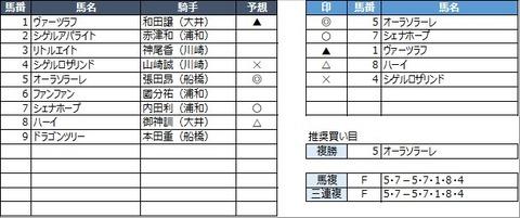 20210421川崎6R