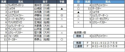 20210419川崎2R