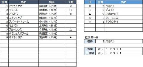 20200430大井10R