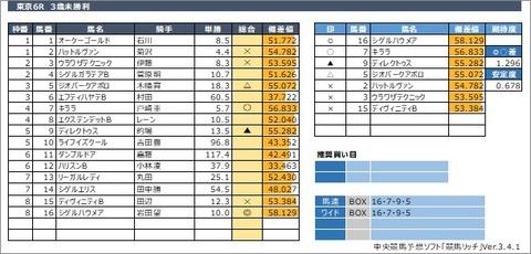 20200627東京6R