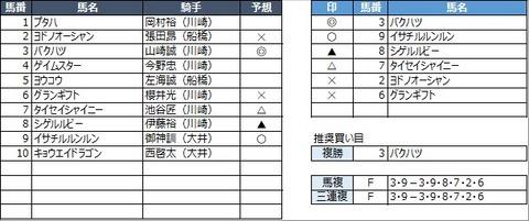 20210917川崎10R