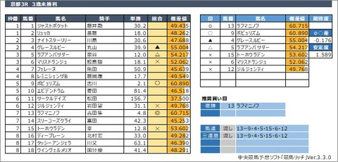 20200530京都3R