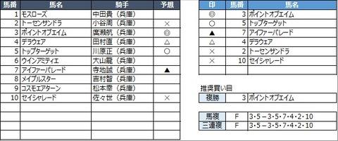 20210915園田3R