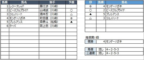 20200716川崎3R