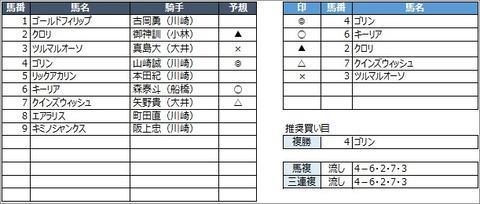 20200716川崎1R