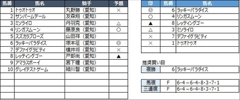 20210917名古屋2R