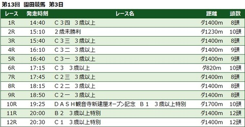 20210917園田競馬レース一覧