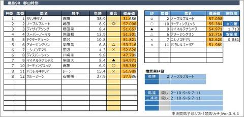 20200711福島9R
