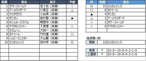 20210924園田9R