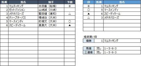 20200429大井8R