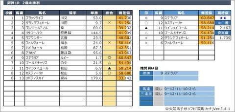 20200627阪神1R