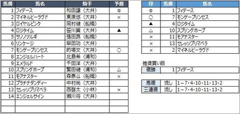 20200710大井6R