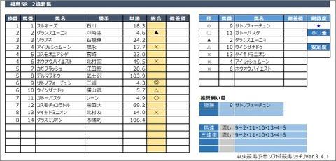 20200712福島5R