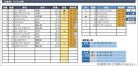 20200809札幌9R