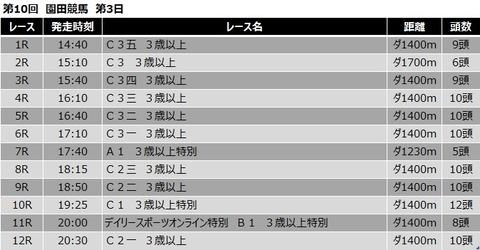 20200807園田競馬レース一覧