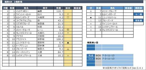 20200711福島6R