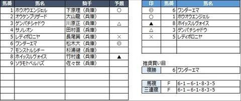 20210915園田6R