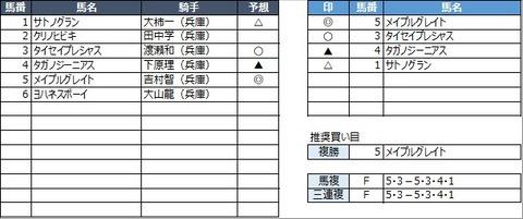 20210421園田10R
