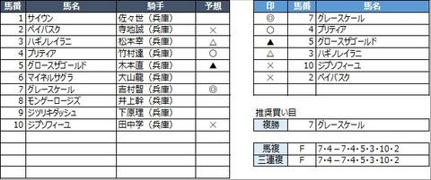 20210915園田4R