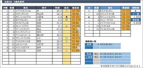 20200809札幌3R
