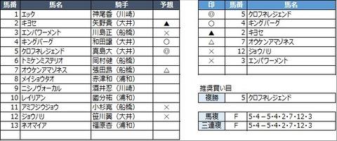 20210419川崎12R