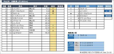 20210925中山3R