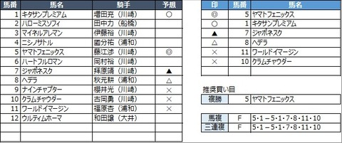 20210914川崎5R
