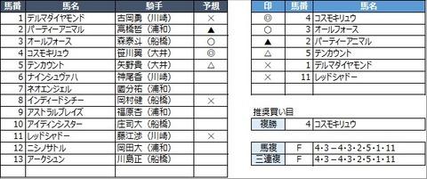 20210419川崎7R