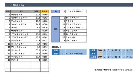 20190519新潟9R