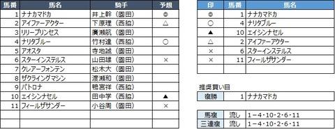 20200430園田12R