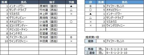 20200429園田3R