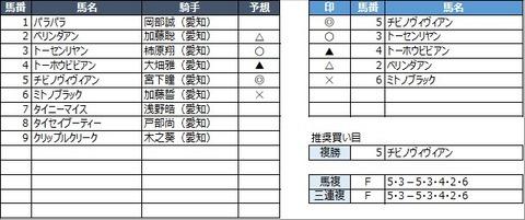 20210917名古屋8R