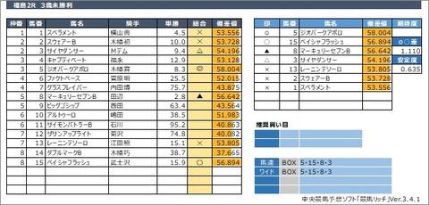 20200712福島2R