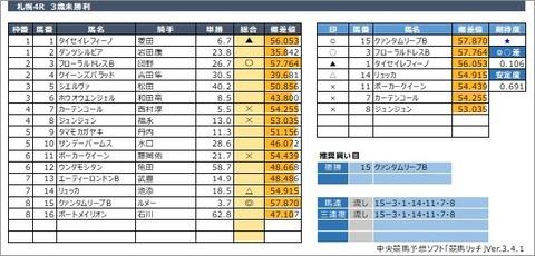 20200802札幌4R